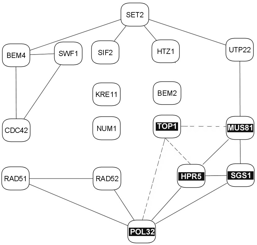 http://static-content.springer.com/image/art%3A10.1186%2F1471-2105-7-355/MediaObjects/12859_2006_Article_1094_Fig8_HTML.jpg