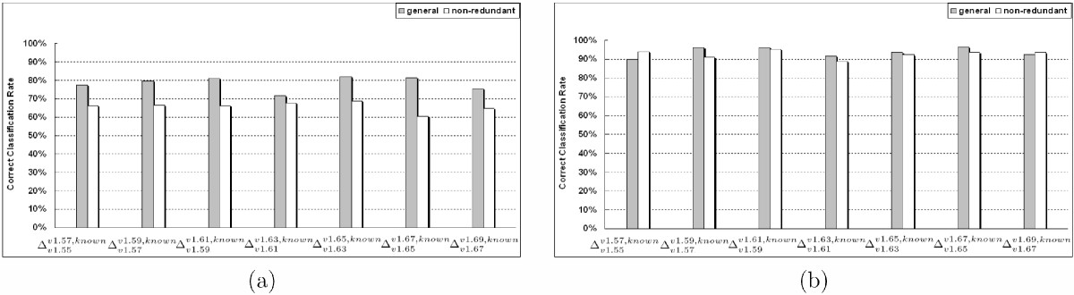 http://static-content.springer.com/image/art%3A10.1186%2F1471-2105-7-362/MediaObjects/12859_2005_Article_1101_Fig2_HTML.jpg