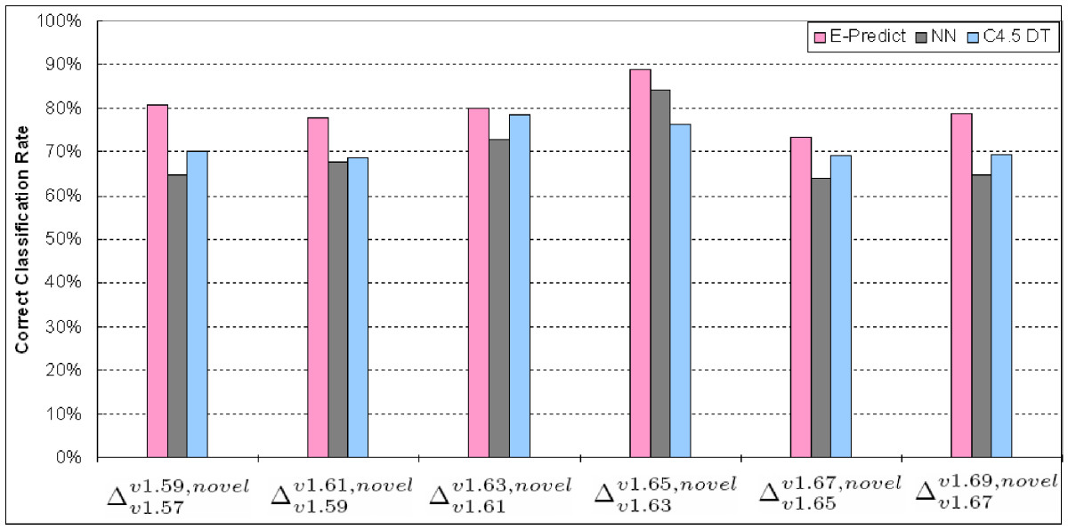 http://static-content.springer.com/image/art%3A10.1186%2F1471-2105-7-362/MediaObjects/12859_2005_Article_1101_Fig4_HTML.jpg
