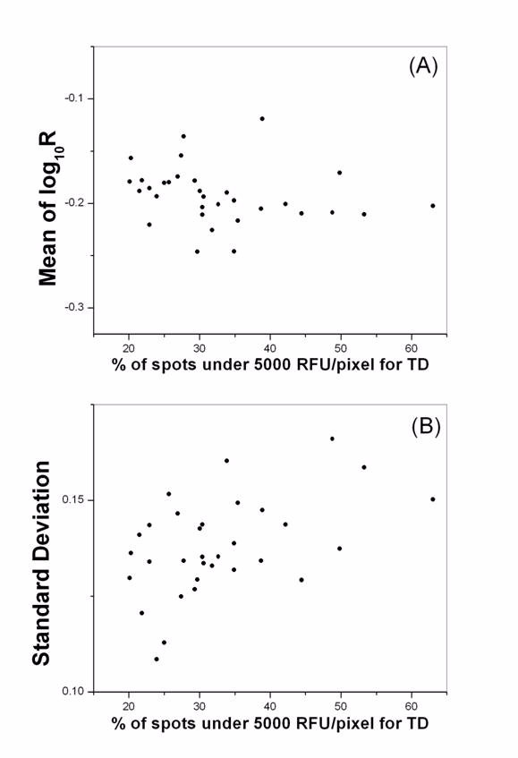 http://static-content.springer.com/image/art%3A10.1186%2F1471-2105-7-378/MediaObjects/12859_2005_Article_1117_Fig2_HTML.jpg