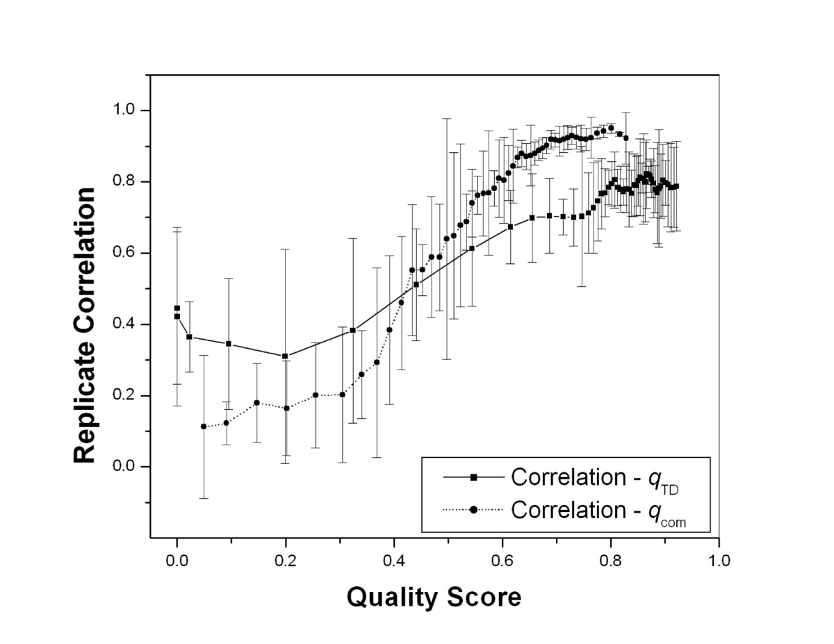 http://static-content.springer.com/image/art%3A10.1186%2F1471-2105-7-378/MediaObjects/12859_2005_Article_1117_Fig3_HTML.jpg
