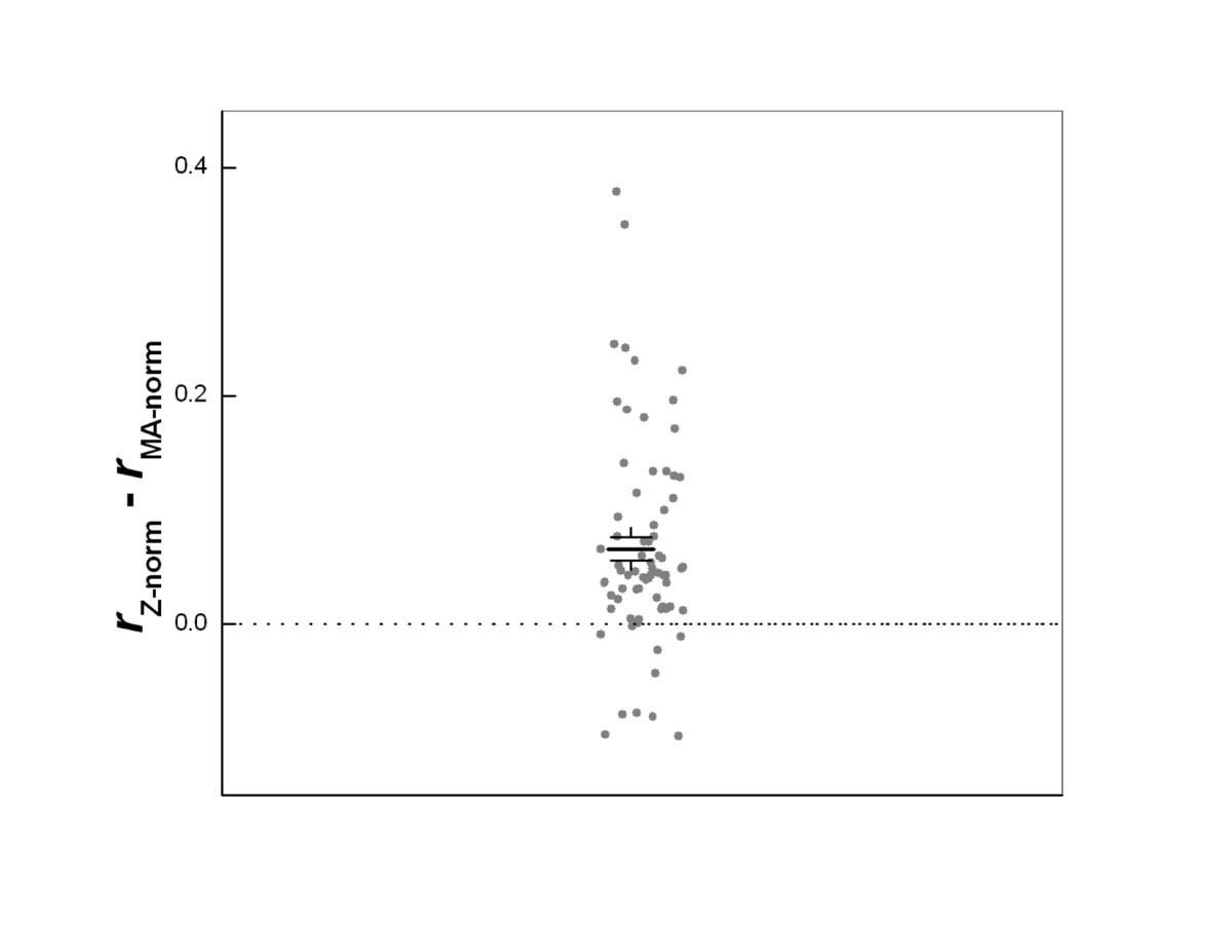http://static-content.springer.com/image/art%3A10.1186%2F1471-2105-7-378/MediaObjects/12859_2005_Article_1117_Fig5_HTML.jpg