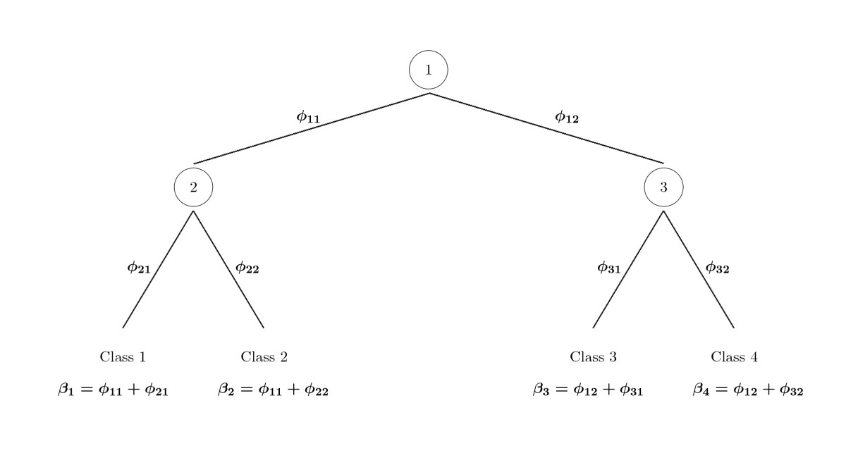 http://static-content.springer.com/image/art%3A10.1186%2F1471-2105-7-448/MediaObjects/12859_2006_Article_1187_Fig1_HTML.jpg