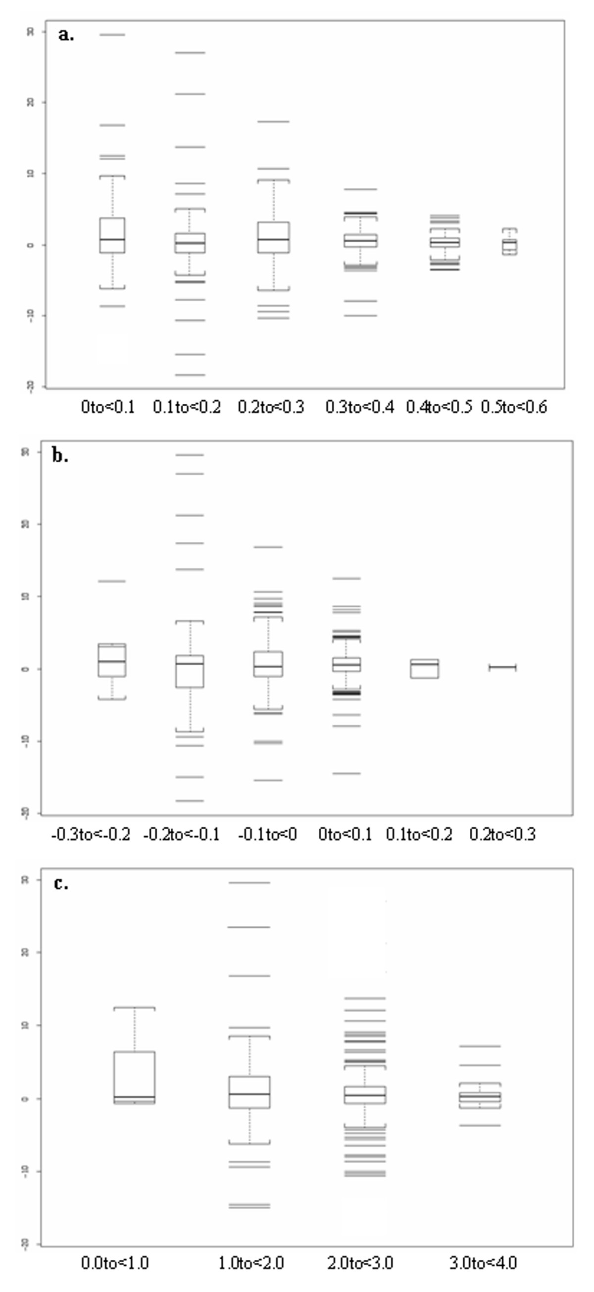http://static-content.springer.com/image/art%3A10.1186%2F1471-2105-7-499/MediaObjects/12859_2006_Article_1238_Fig3_HTML.jpg