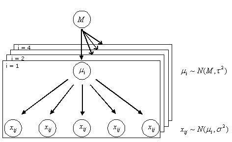 http://static-content.springer.com/image/art%3A10.1186%2F1471-2105-7-514/MediaObjects/12859_2006_Article_1253_Fig1_HTML.jpg