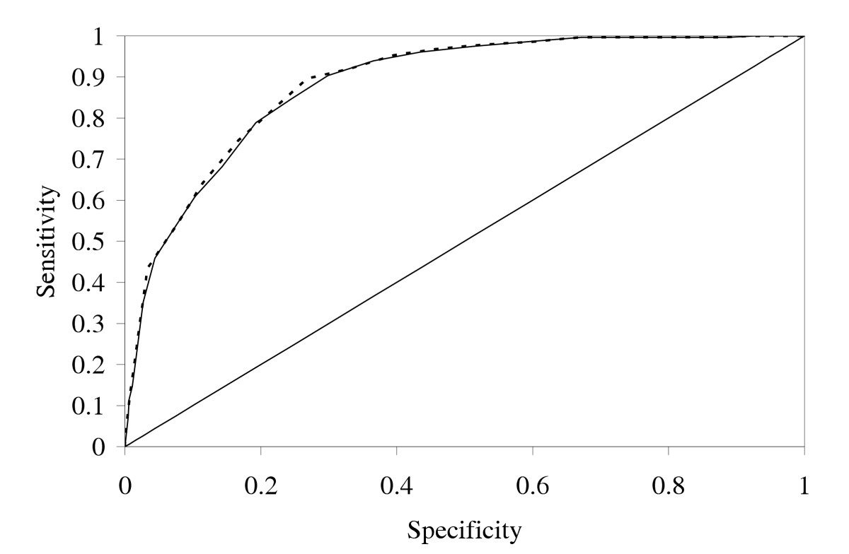 http://static-content.springer.com/image/art%3A10.1186%2F1471-2105-7-65/MediaObjects/12859_2005_Article_804_Fig5_HTML.jpg