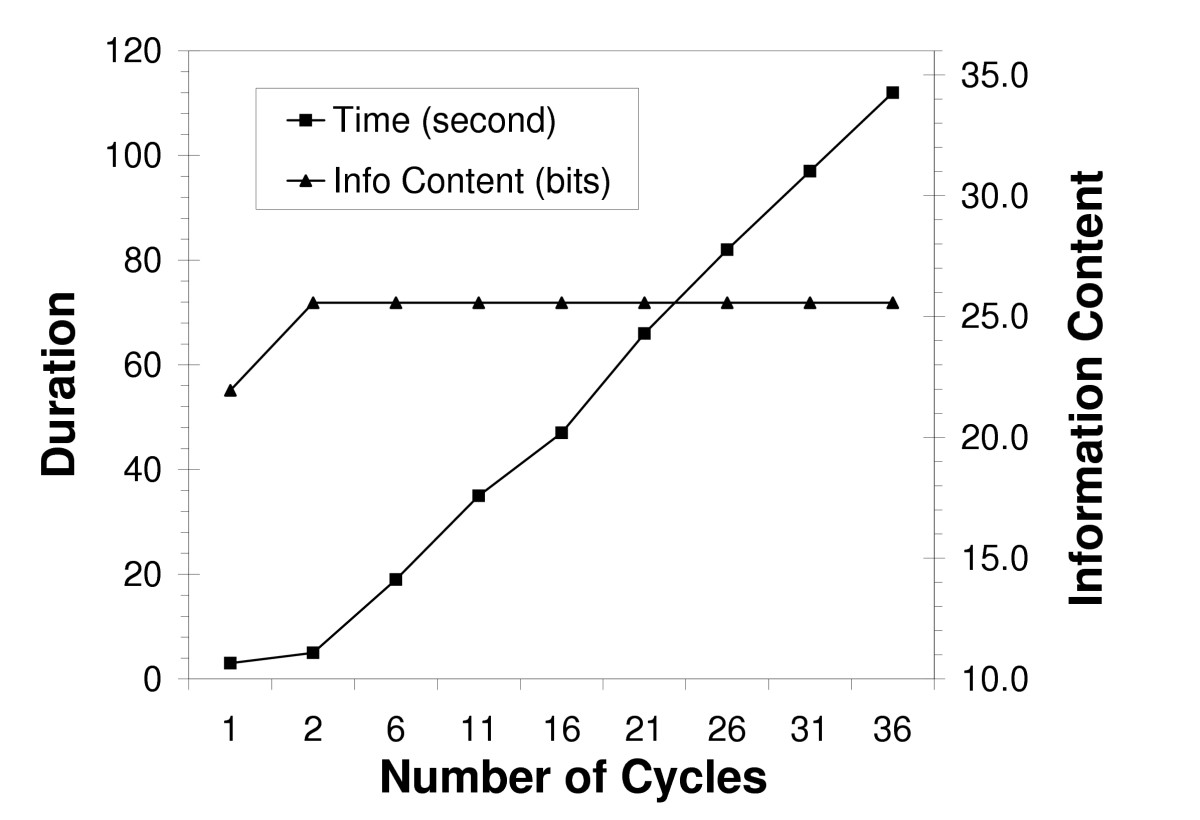 http://static-content.springer.com/image/art%3A10.1186%2F1471-2105-7-76/MediaObjects/12859_2005_Article_815_Fig1_HTML.jpg
