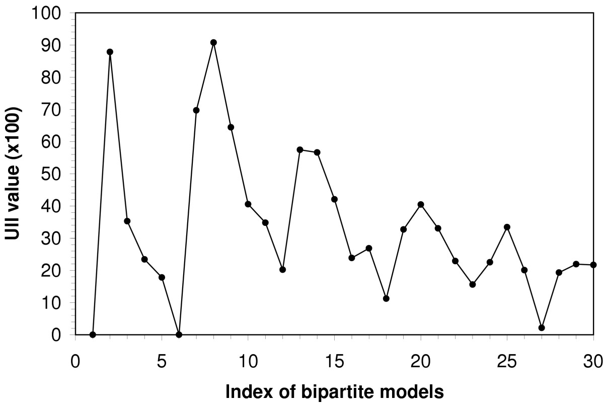 http://static-content.springer.com/image/art%3A10.1186%2F1471-2105-7-76/MediaObjects/12859_2005_Article_815_Fig3_HTML.jpg