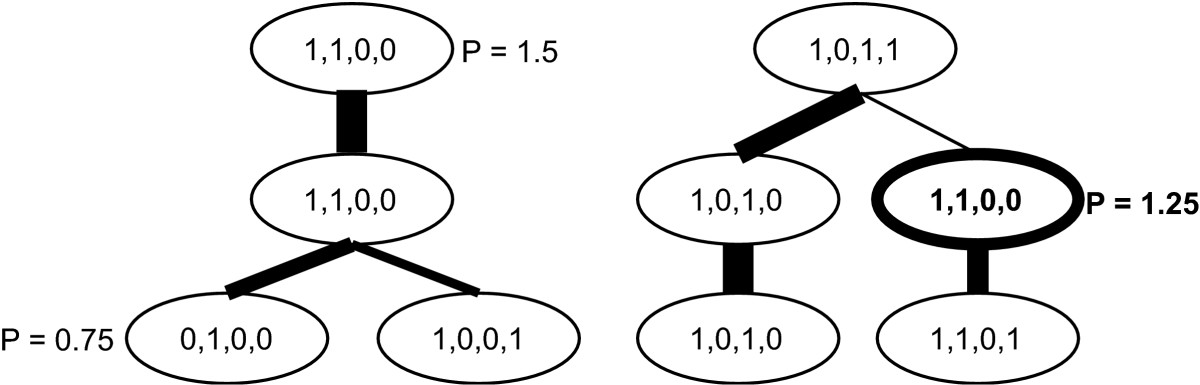 http://static-content.springer.com/image/art%3A10.1186%2F1471-2105-7-99/MediaObjects/12859_2005_Article_838_Fig5_HTML.jpg