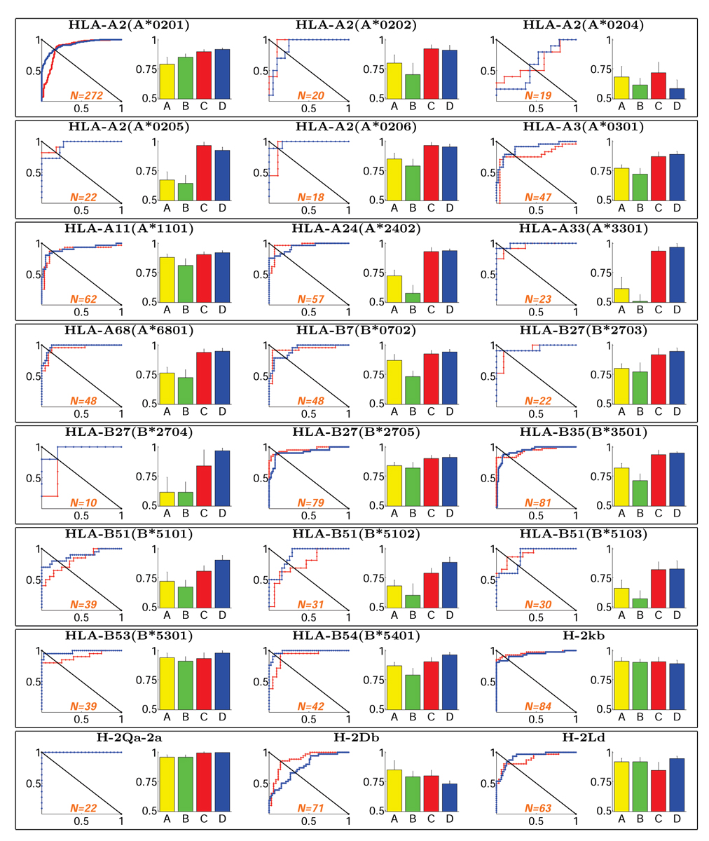http://static-content.springer.com/image/art%3A10.1186%2F1471-2105-7-S1-S3/MediaObjects/12859_2006_Article_1286_Fig5_HTML.jpg