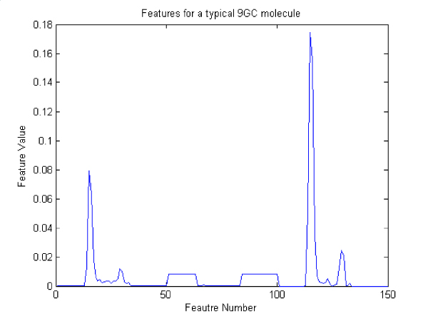 http://static-content.springer.com/image/art%3A10.1186%2F1471-2105-7-S2-S15/MediaObjects/12859_2006_Article_1309_Fig7_HTML.jpg