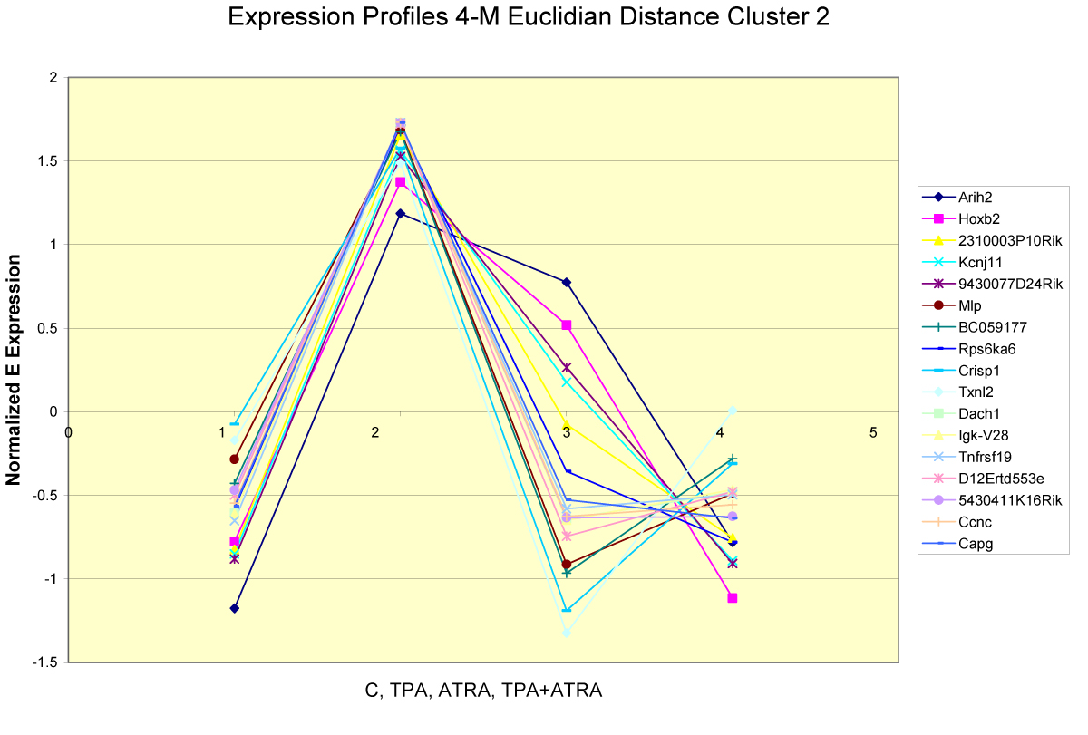 http://static-content.springer.com/image/art%3A10.1186%2F1471-2105-7-S2-S5/MediaObjects/12859_2006_Article_1299_Fig7_HTML.jpg