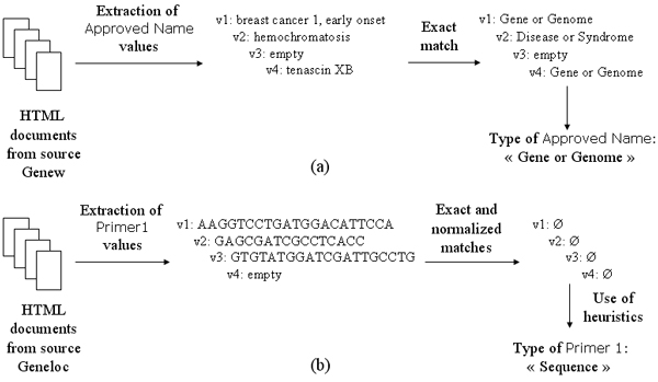 http://static-content.springer.com/image/art%3A10.1186%2F1471-2105-7-S3-S6/MediaObjects/12859_2006_Article_1323_Fig2_HTML.jpg