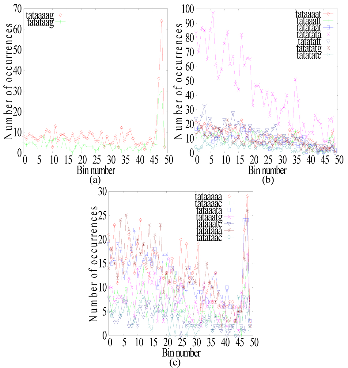 http://static-content.springer.com/image/art%3A10.1186%2F1471-2105-7-S4-S2/MediaObjects/12859_2006_Article_1325_Fig2_HTML.jpg