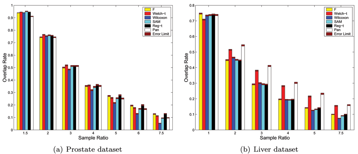 http://static-content.springer.com/image/art%3A10.1186%2F1471-2105-7-S4-S8/MediaObjects/12859_2006_Article_1331_Fig1_HTML.jpg