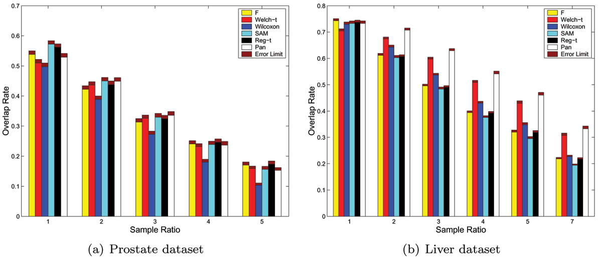 http://static-content.springer.com/image/art%3A10.1186%2F1471-2105-7-S4-S8/MediaObjects/12859_2006_Article_1331_Fig2_HTML.jpg