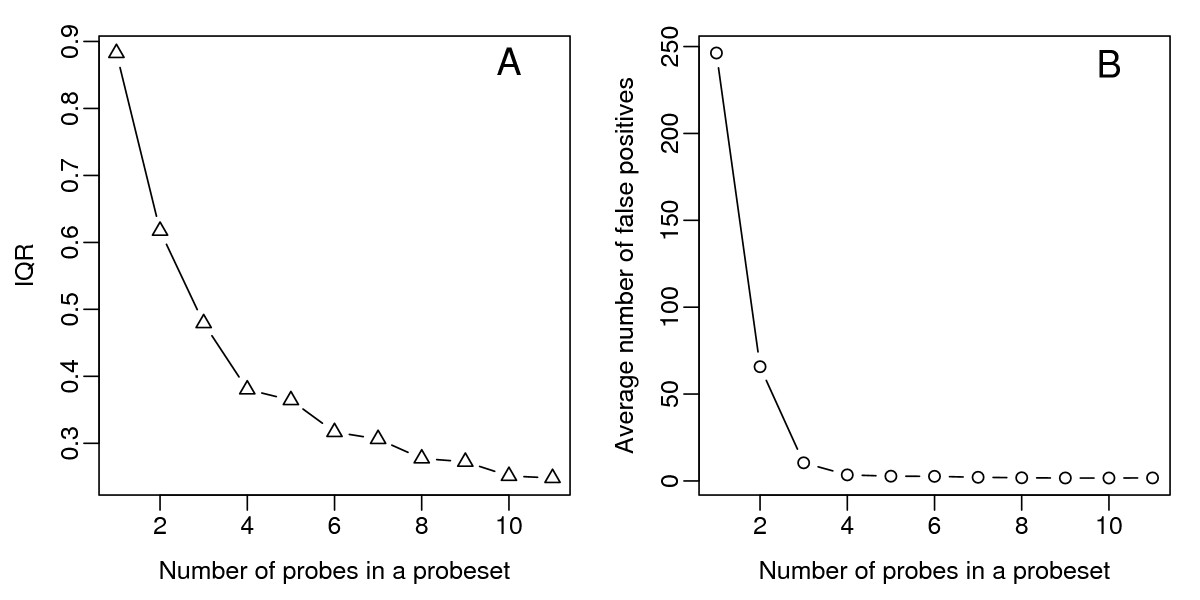 http://static-content.springer.com/image/art%3A10.1186%2F1471-2105-8-108/MediaObjects/12859_2006_Article_1480_Fig4_HTML.jpg