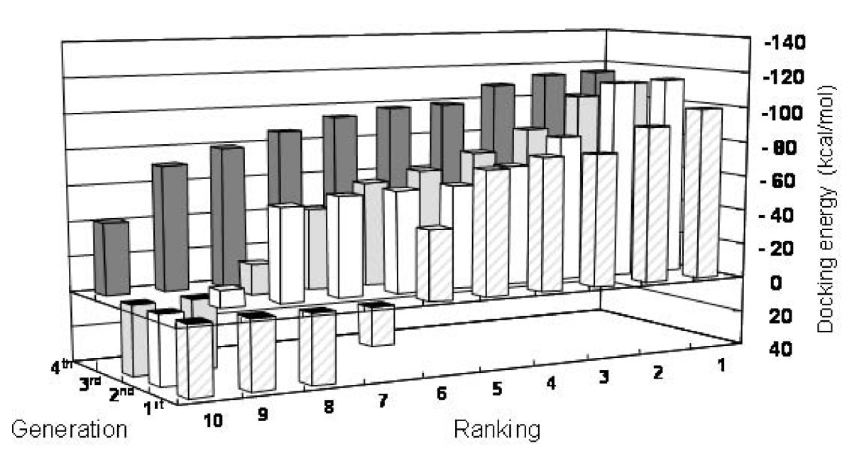 http://static-content.springer.com/image/art%3A10.1186%2F1471-2105-8-11/MediaObjects/12859_2006_Article_1383_Fig3_HTML.jpg