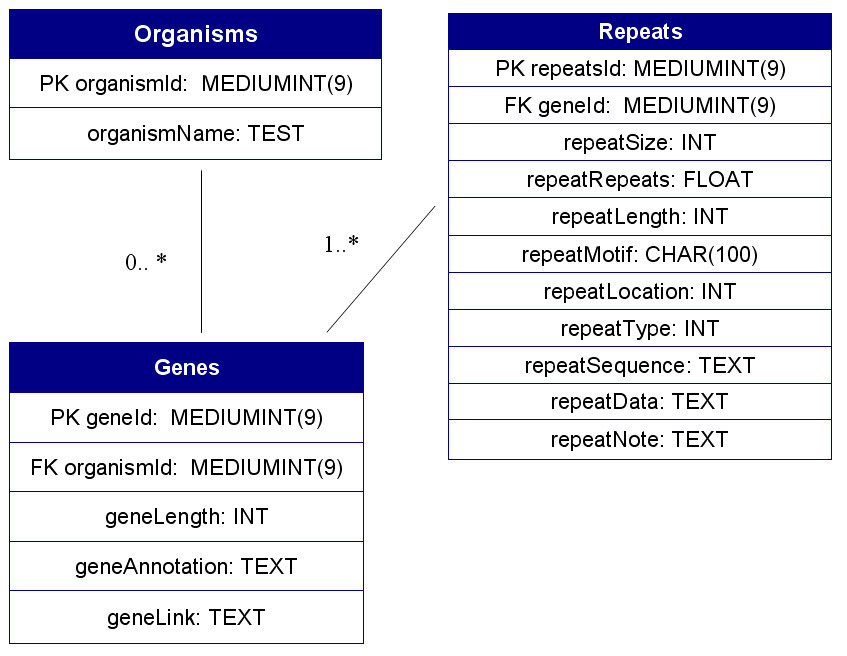 http://static-content.springer.com/image/art%3A10.1186%2F1471-2105-8-122/MediaObjects/12859_2006_Article_1494_Fig1_HTML.jpg
