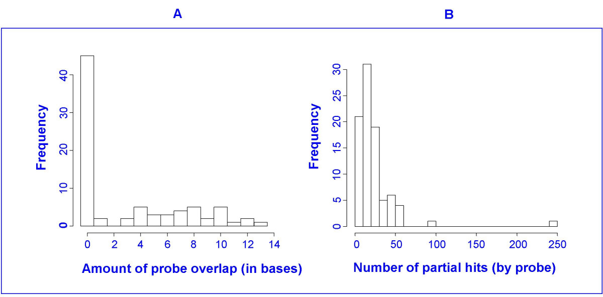http://static-content.springer.com/image/art%3A10.1186%2F1471-2105-8-146/MediaObjects/12859_2006_Article_1518_Fig5_HTML.jpg
