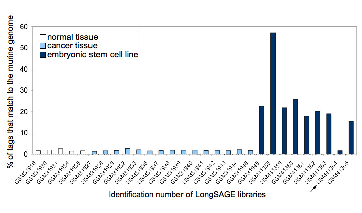 http://static-content.springer.com/image/art%3A10.1186%2F1471-2105-8-154/MediaObjects/12859_2007_Article_1526_Fig3_HTML.jpg