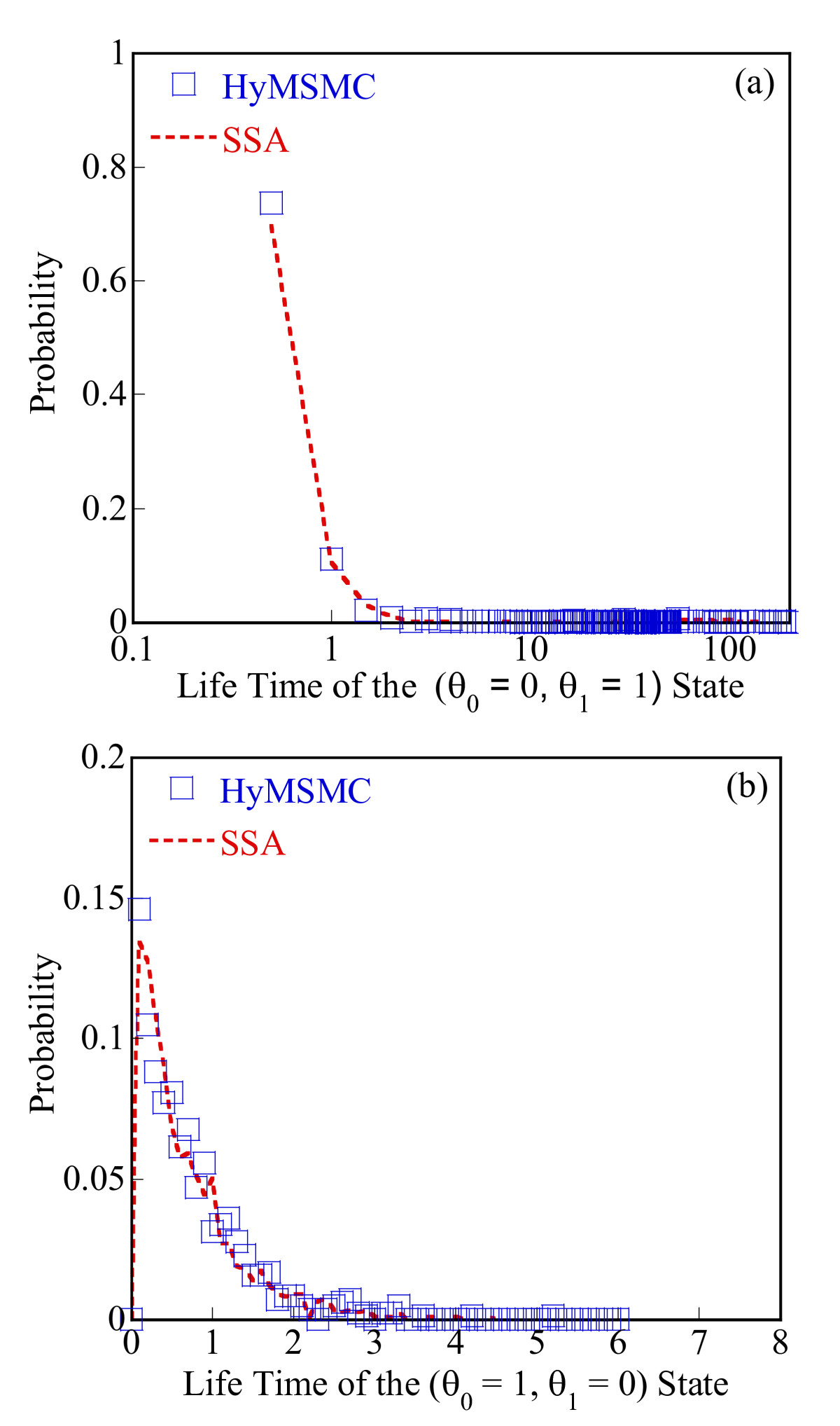 http://static-content.springer.com/image/art%3A10.1186%2F1471-2105-8-175/MediaObjects/12859_2007_Article_1547_Fig16_HTML.jpg