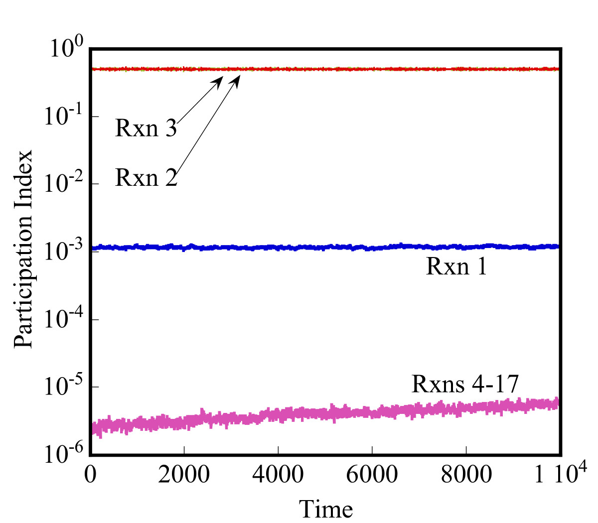 http://static-content.springer.com/image/art%3A10.1186%2F1471-2105-8-175/MediaObjects/12859_2007_Article_1547_Fig21_HTML.jpg