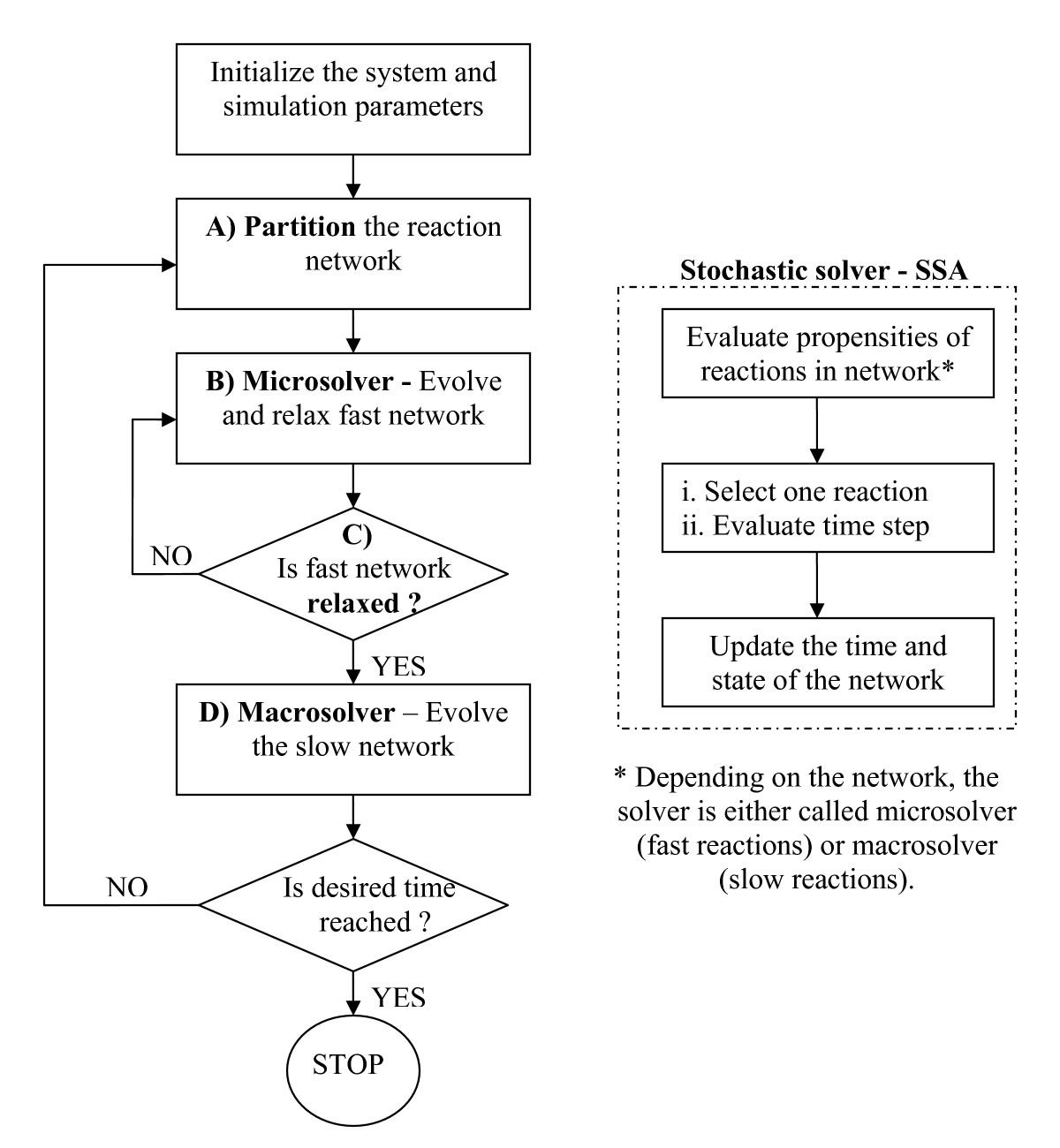 http://static-content.springer.com/image/art%3A10.1186%2F1471-2105-8-175/MediaObjects/12859_2007_Article_1547_Fig2_HTML.jpg