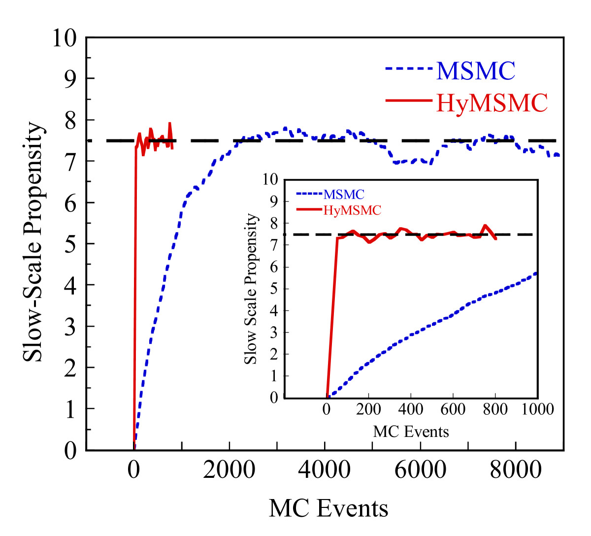 http://static-content.springer.com/image/art%3A10.1186%2F1471-2105-8-175/MediaObjects/12859_2007_Article_1547_Fig6_HTML.jpg