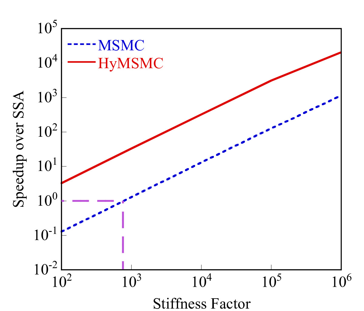 http://static-content.springer.com/image/art%3A10.1186%2F1471-2105-8-175/MediaObjects/12859_2007_Article_1547_Fig8_HTML.jpg