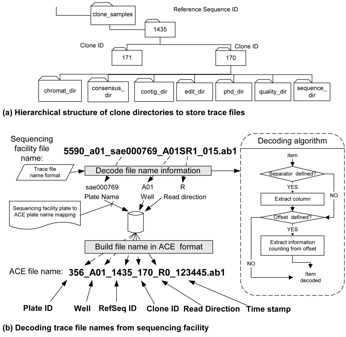 http://static-content.springer.com/image/art%3A10.1186%2F1471-2105-8-198/MediaObjects/12859_2007_Article_1570_Fig6_HTML.jpg