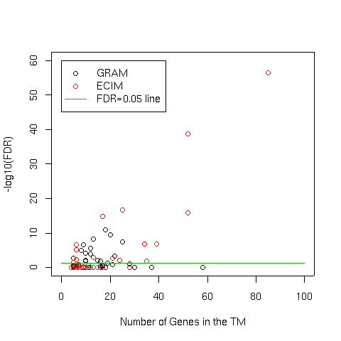 http://static-content.springer.com/image/art%3A10.1186%2F1471-2105-8-283/MediaObjects/12859_2007_Article_1655_Fig6_HTML.jpg