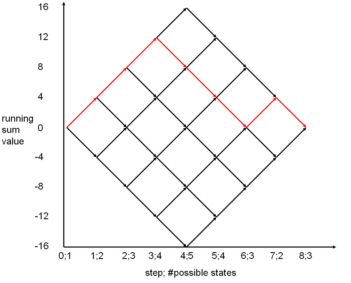 http://static-content.springer.com/image/art%3A10.1186%2F1471-2105-8-290/MediaObjects/12859_2007_Article_1662_Fig1_HTML.jpg