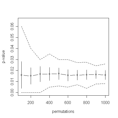 http://static-content.springer.com/image/art%3A10.1186%2F1471-2105-8-290/MediaObjects/12859_2007_Article_1662_Fig2_HTML.jpg