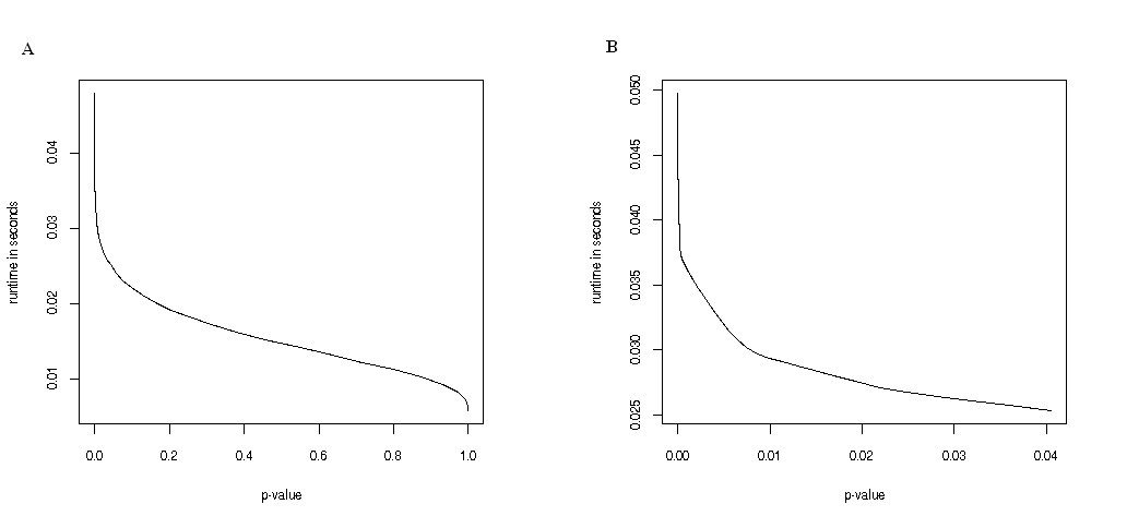 http://static-content.springer.com/image/art%3A10.1186%2F1471-2105-8-290/MediaObjects/12859_2007_Article_1662_Fig4_HTML.jpg