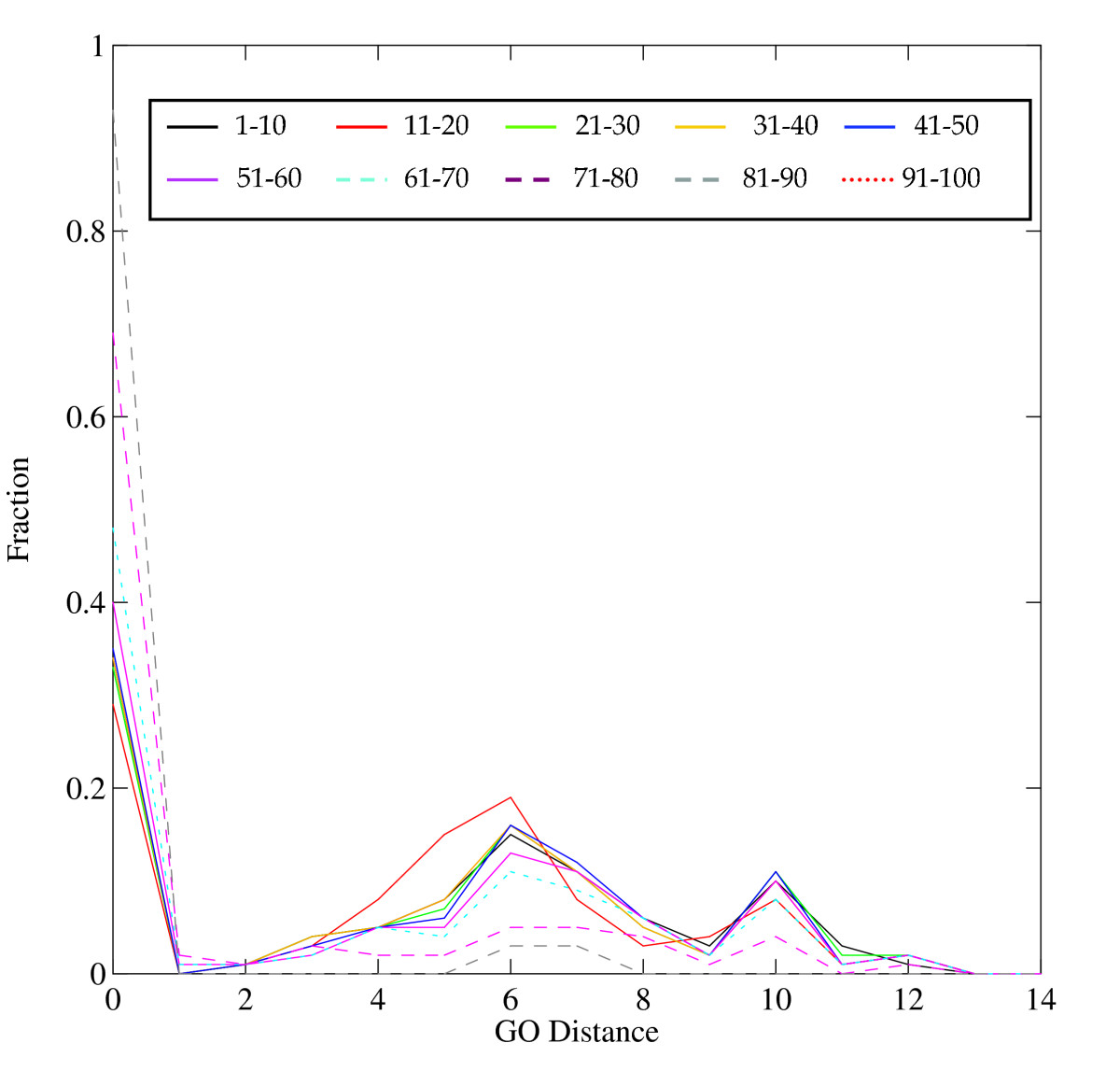 http://static-content.springer.com/image/art%3A10.1186%2F1471-2105-8-294/MediaObjects/12859_2007_Article_1666_Fig5_HTML.jpg
