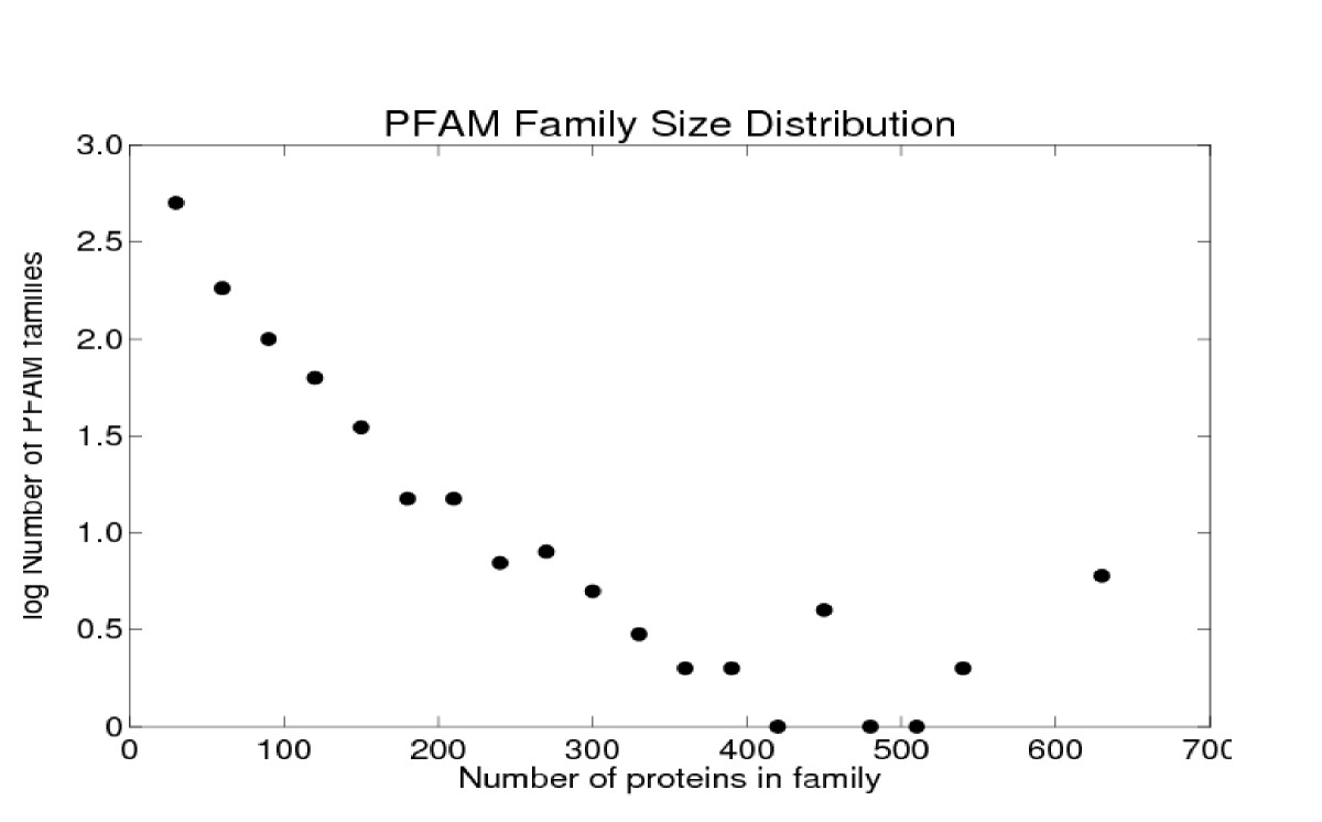 http://static-content.springer.com/image/art%3A10.1186%2F1471-2105-8-294/MediaObjects/12859_2007_Article_1666_Fig7_HTML.jpg