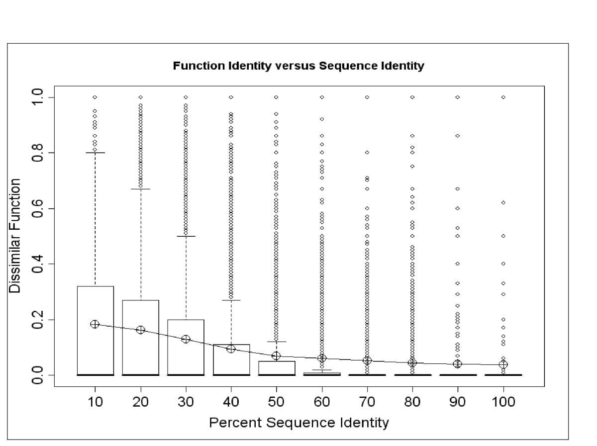 http://static-content.springer.com/image/art%3A10.1186%2F1471-2105-8-294/MediaObjects/12859_2007_Article_1666_Fig9_HTML.jpg