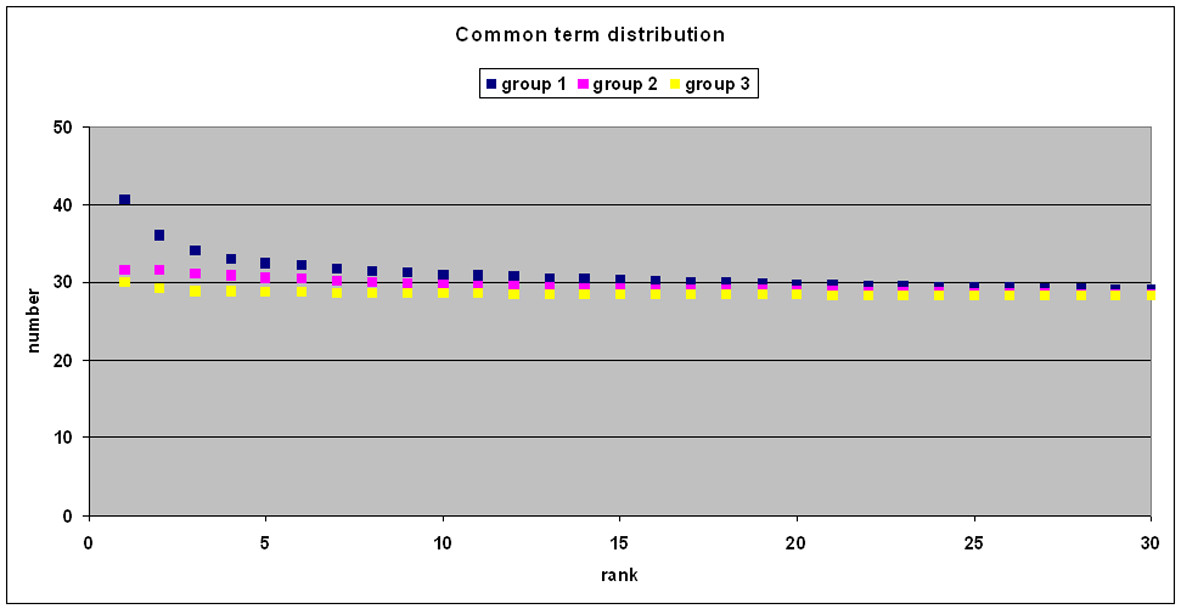 http://static-content.springer.com/image/art%3A10.1186%2F1471-2105-8-329/MediaObjects/12859_2007_Article_1701_Fig2_HTML.jpg