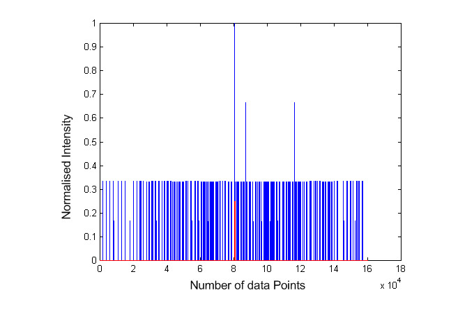 http://static-content.springer.com/image/art%3A10.1186%2F1471-2105-8-352/MediaObjects/12859_2006_Article_1724_Fig11_HTML.jpg
