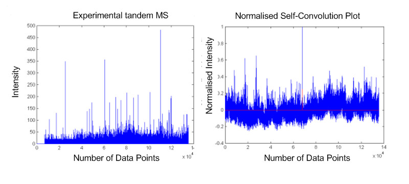 http://static-content.springer.com/image/art%3A10.1186%2F1471-2105-8-352/MediaObjects/12859_2006_Article_1724_Fig4_HTML.jpg