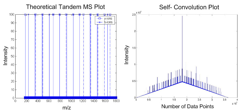 http://static-content.springer.com/image/art%3A10.1186%2F1471-2105-8-352/MediaObjects/12859_2006_Article_1724_Fig7_HTML.jpg