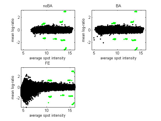 http://static-content.springer.com/image/art%3A10.1186%2F1471-2105-8-371/MediaObjects/12859_2007_Article_1743_Fig2_HTML.jpg