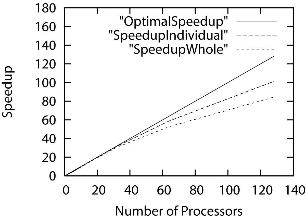 http://static-content.springer.com/image/art%3A10.1186%2F1471-2105-8-405/MediaObjects/12859_2007_Article_1777_Fig5_HTML.jpg