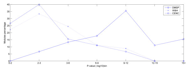 http://static-content.springer.com/image/art%3A10.1186%2F1471-2105-8-408/MediaObjects/12859_2007_Article_1780_Fig2_HTML.jpg