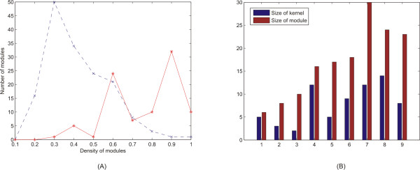 http://static-content.springer.com/image/art%3A10.1186%2F1471-2105-8-408/MediaObjects/12859_2007_Article_1780_Fig3_HTML.jpg