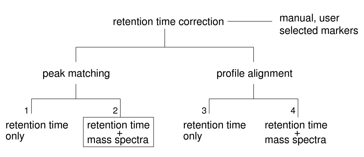 http://static-content.springer.com/image/art%3A10.1186%2F1471-2105-8-419/MediaObjects/12859_2007_Article_1791_Fig1_HTML.jpg