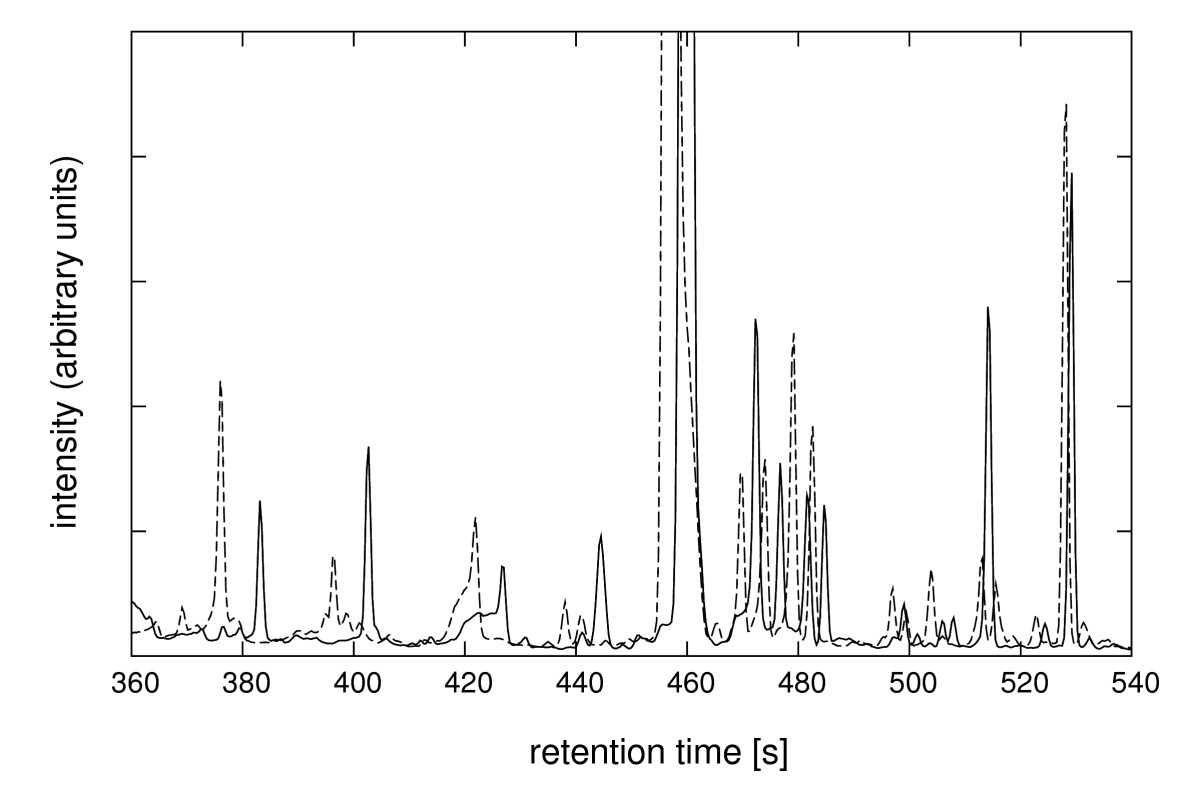 http://static-content.springer.com/image/art%3A10.1186%2F1471-2105-8-419/MediaObjects/12859_2007_Article_1791_Fig2_HTML.jpg