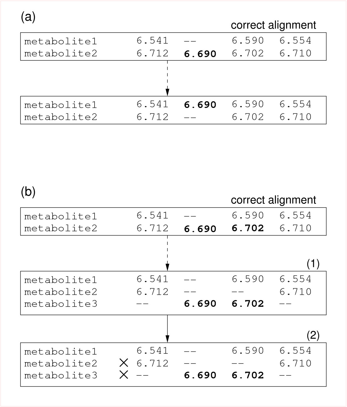 http://static-content.springer.com/image/art%3A10.1186%2F1471-2105-8-419/MediaObjects/12859_2007_Article_1791_Fig5_HTML.jpg