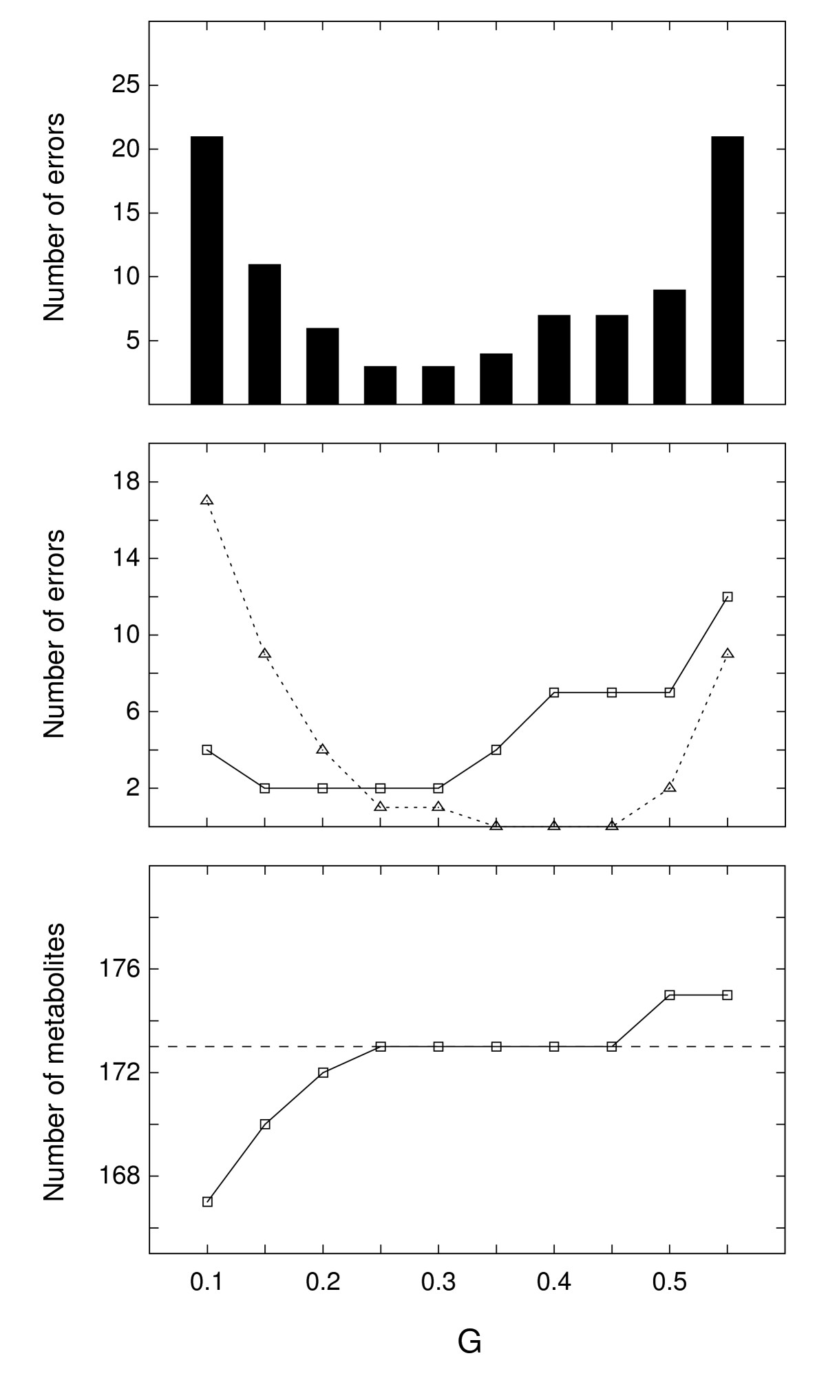 http://static-content.springer.com/image/art%3A10.1186%2F1471-2105-8-419/MediaObjects/12859_2007_Article_1791_Fig6_HTML.jpg